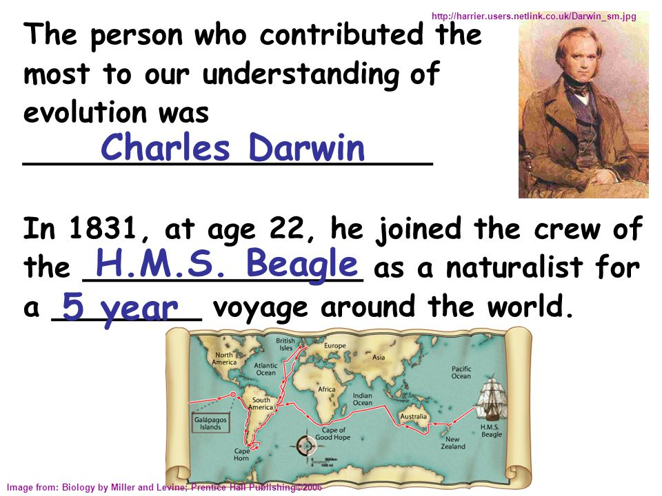 Charles Darwin H.M.S. Beagle 5 year The person who contributed the