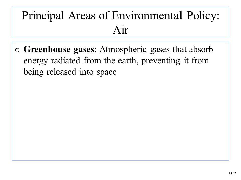 Principal Areas of Environmental Policy: Air