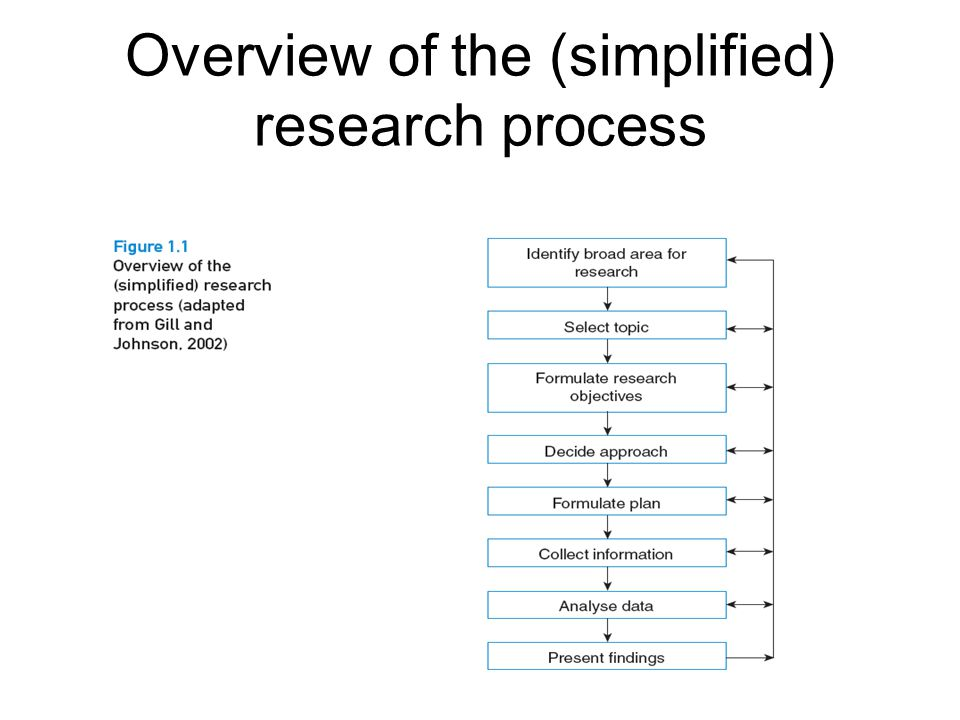 theoretical perspectives and research Viewed from the findings of this study none of the theoretical perspectives  considered entails the level of complexity that is necessary to understand all the.