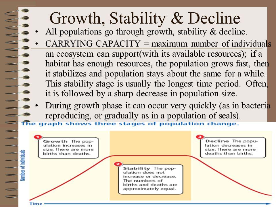 Growth, Stability & Decline