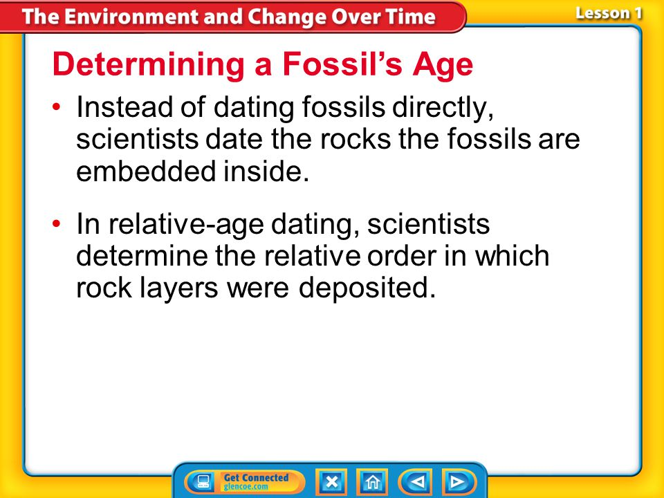 Determining a Fossil's Age