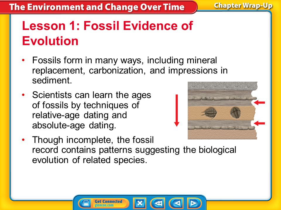 Lesson 1: Fossil Evidence of Evolution