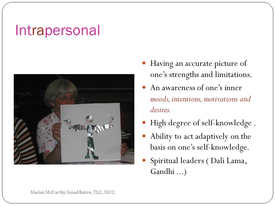 Intrapersonal Having an accurate picture of one's strengths and limitations.