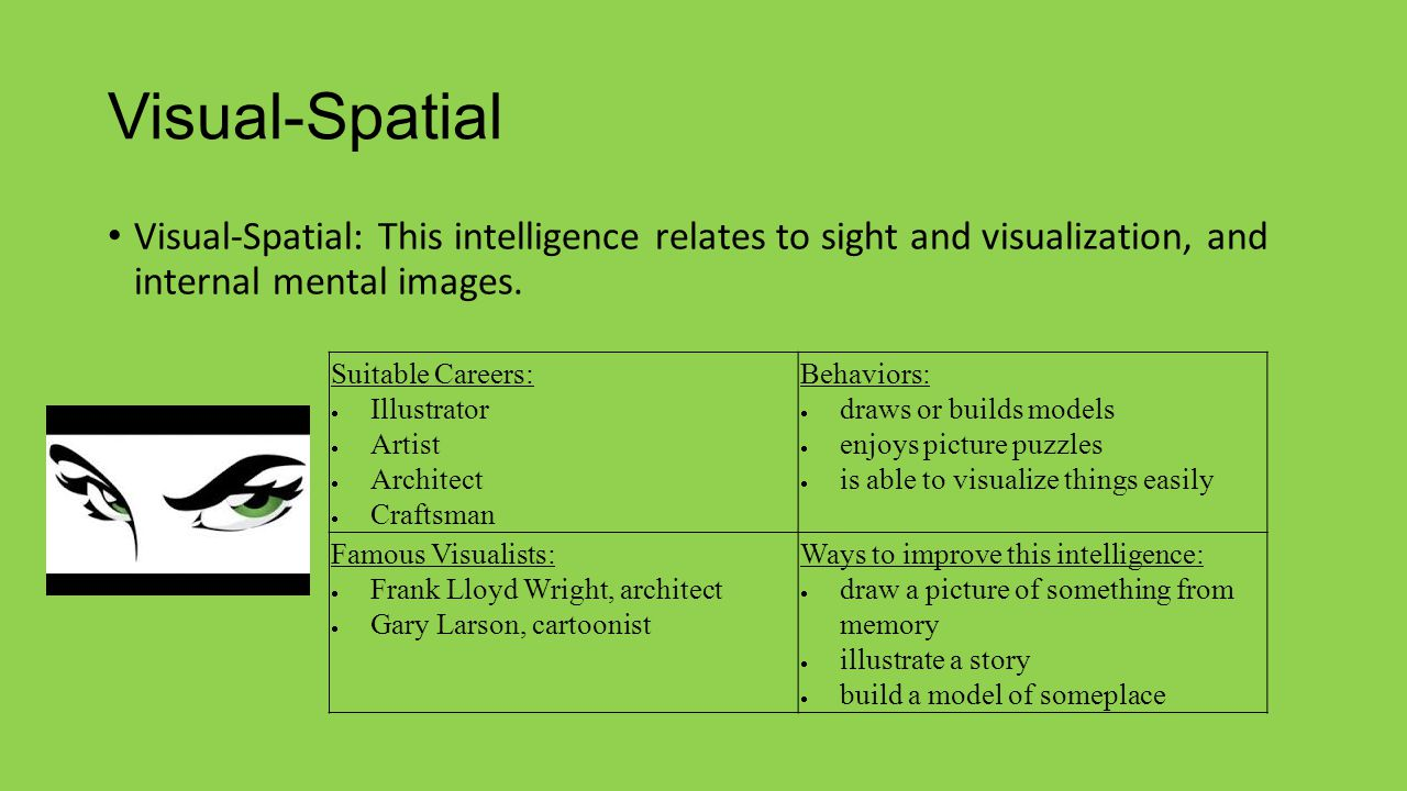 Visual-Spatial Visual-Spatial: This intelligence relates to sight and visualization, and internal mental images.