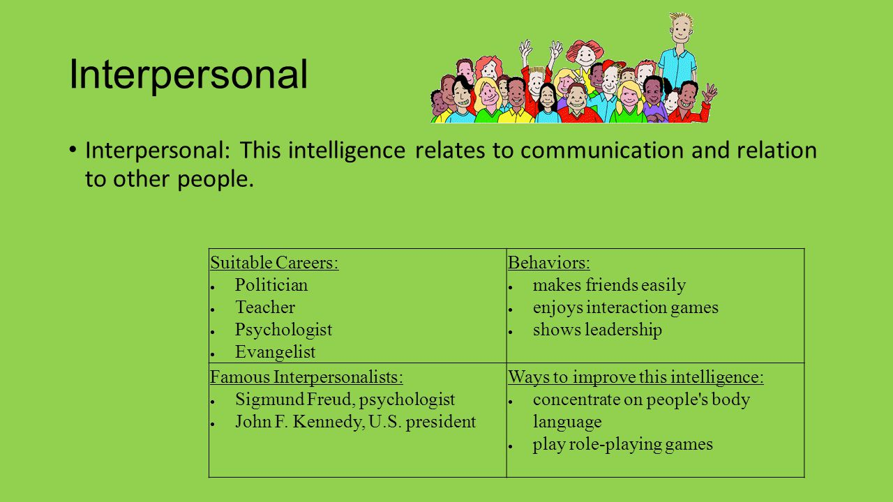 Interpersonal Interpersonal: This intelligence relates to communication and relation to other people.