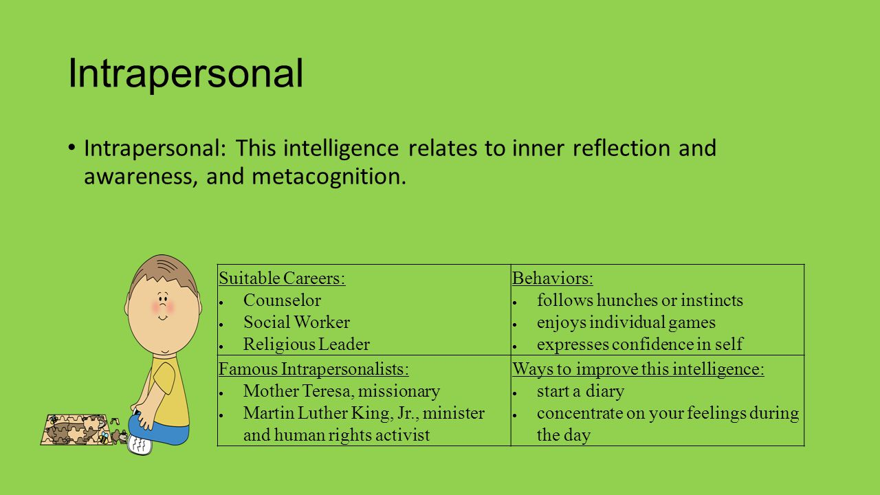 Intrapersonal Intrapersonal: This intelligence relates to inner reflection and awareness, and metacognition.