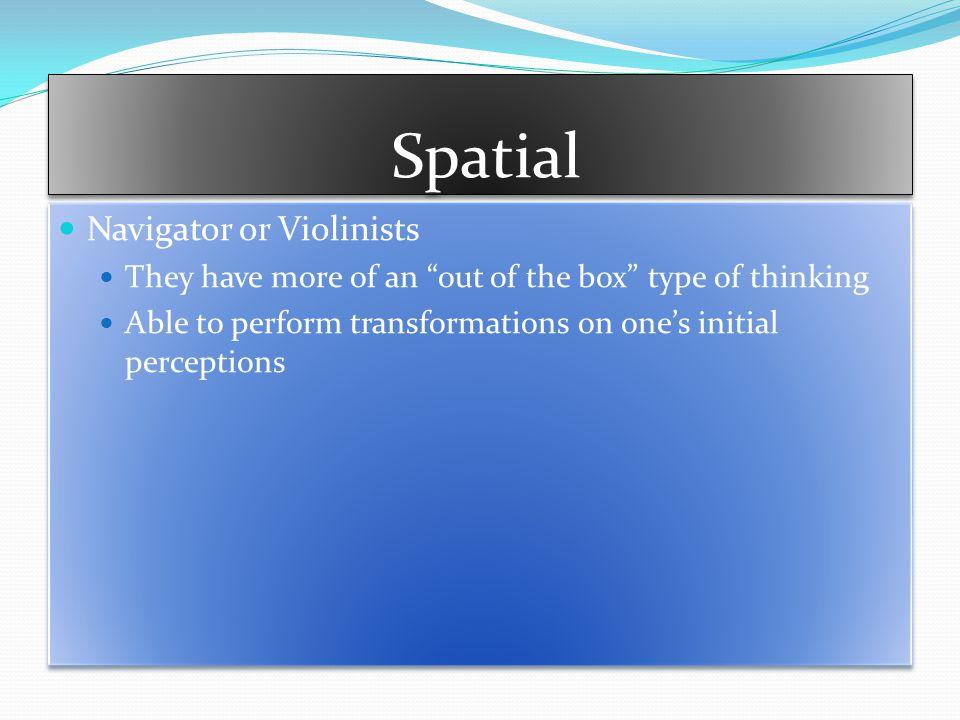 Spatial Navigator or Violinists