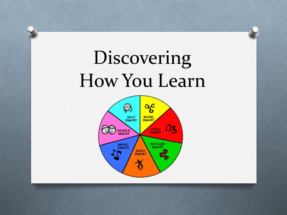 Discovering How You Learn
