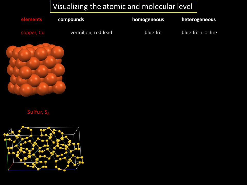 Visualizing the atomic and molecular level