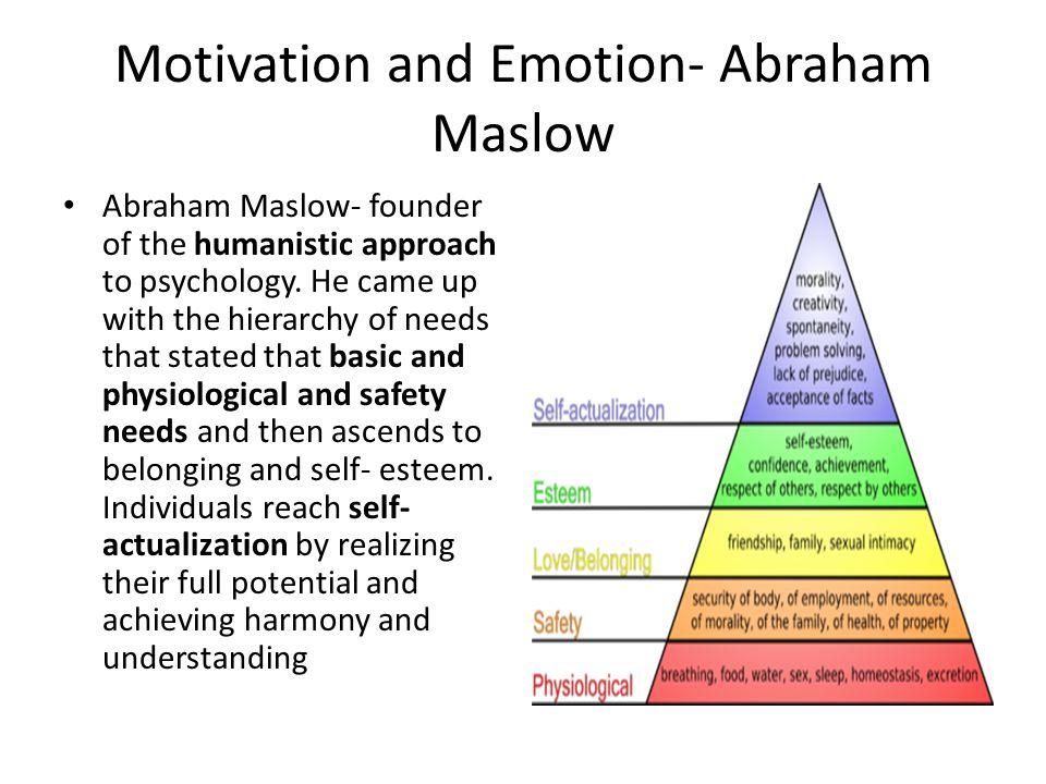 Motivation and Emotion- Abraham Maslow
