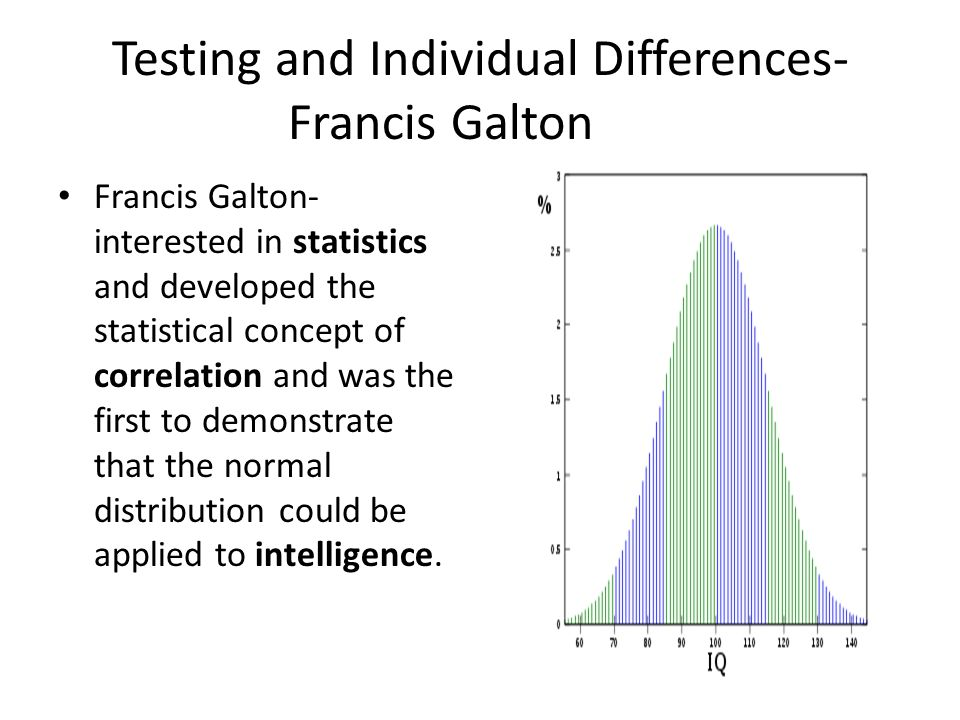 Testing and Individual Differences- Francis Galton