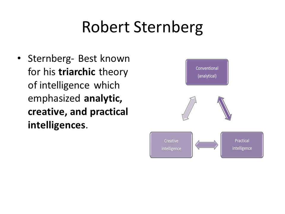 Robert Sternberg Sternberg- Best known for his triarchic theory of intelligence which emphasized analytic, creative, and practical intelligences.