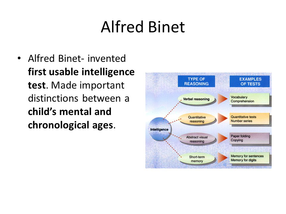 Alfred Binet Alfred Binet- invented first usable intelligence test.