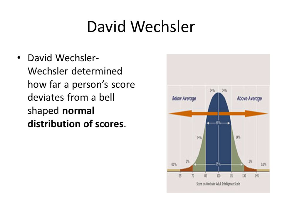 David Wechsler David Wechsler- Wechsler determined how far a person's score deviates from a bell shaped normal distribution of scores.