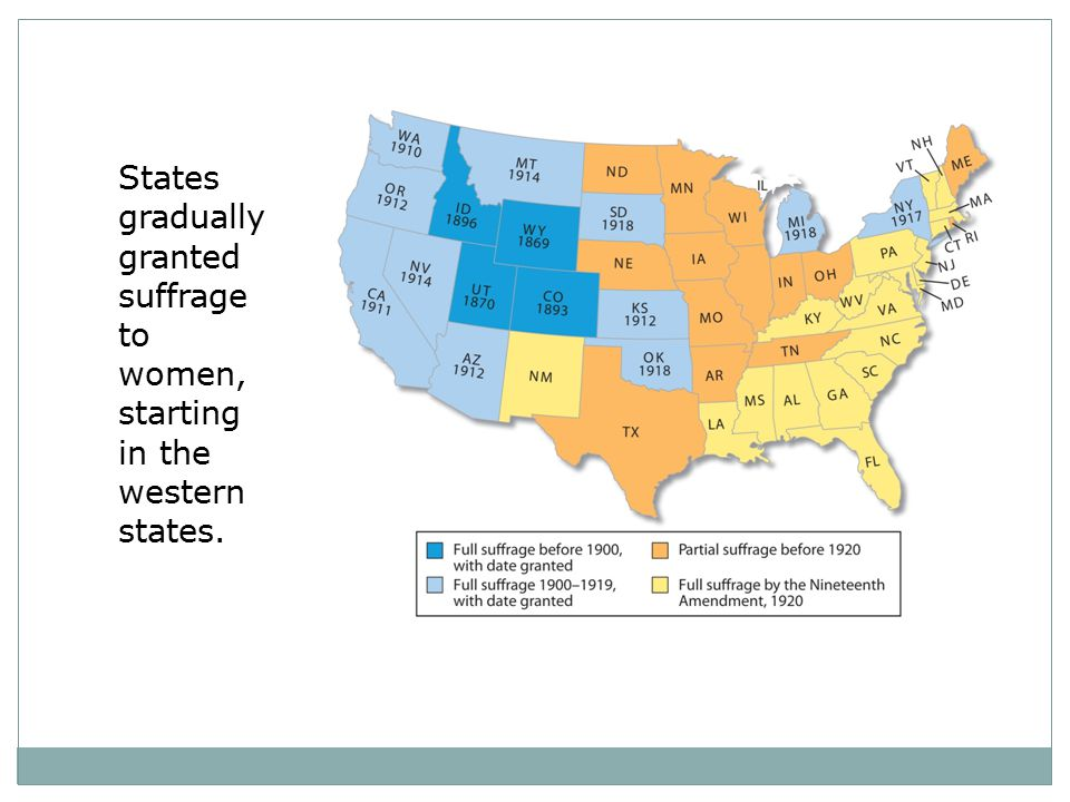 States gradually granted suffrage to women, starting in the western states.