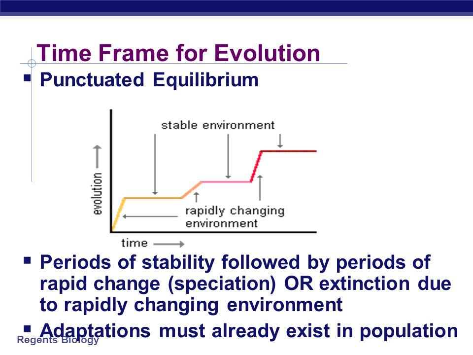 Time Frame for Evolution