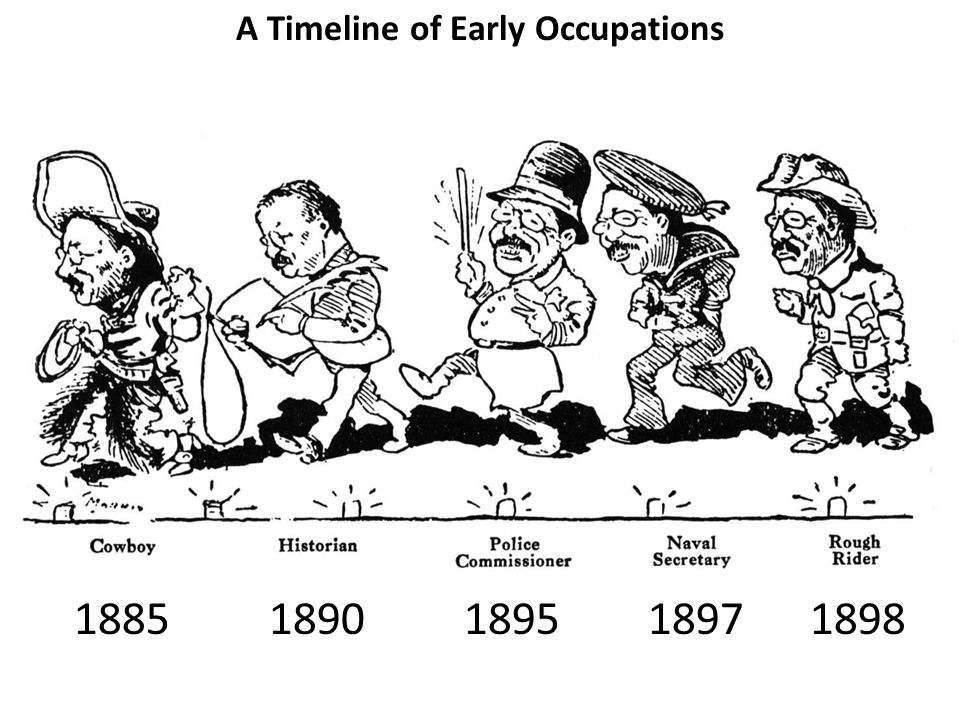 A Timeline of Early Occupations