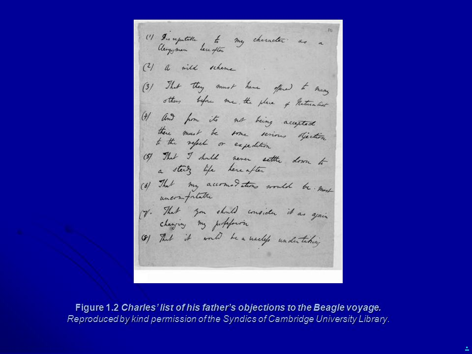 Figure 1.2 Charles' list of his father's objections to the Beagle voyage.