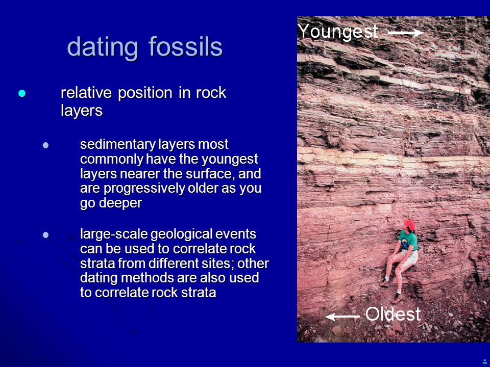 dating fossils relative position in rock layers