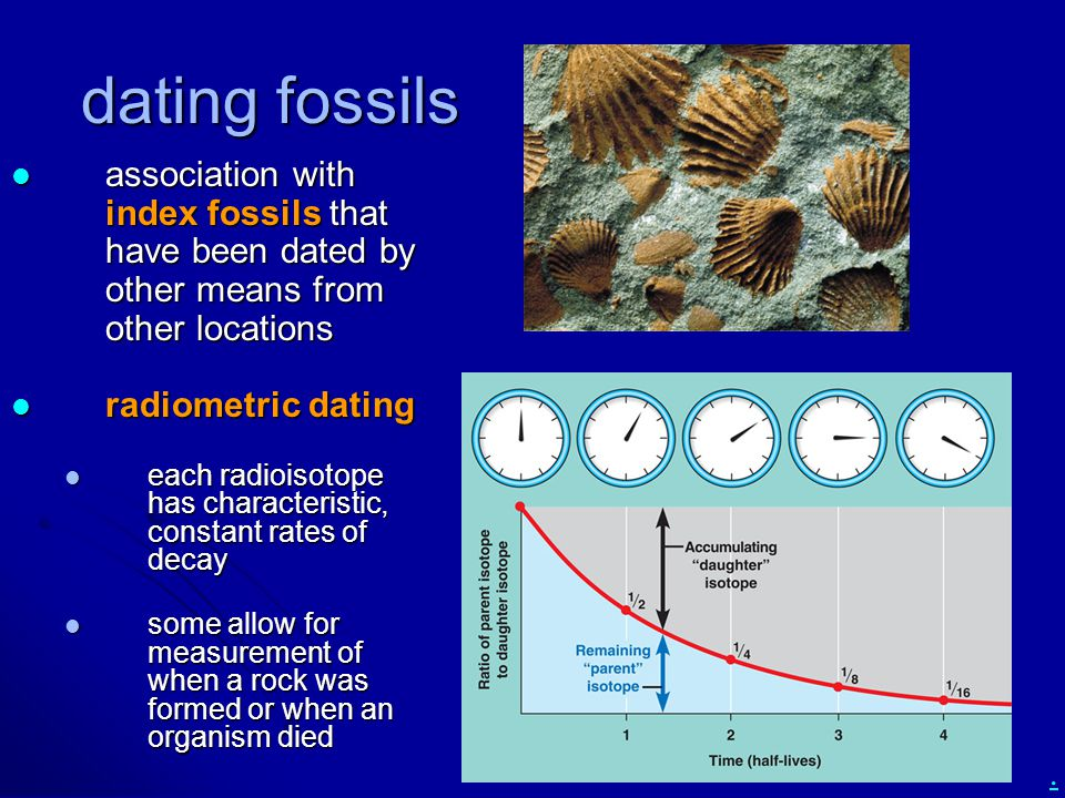 dating fossils association with index fossils that have been dated by other means from other locations.