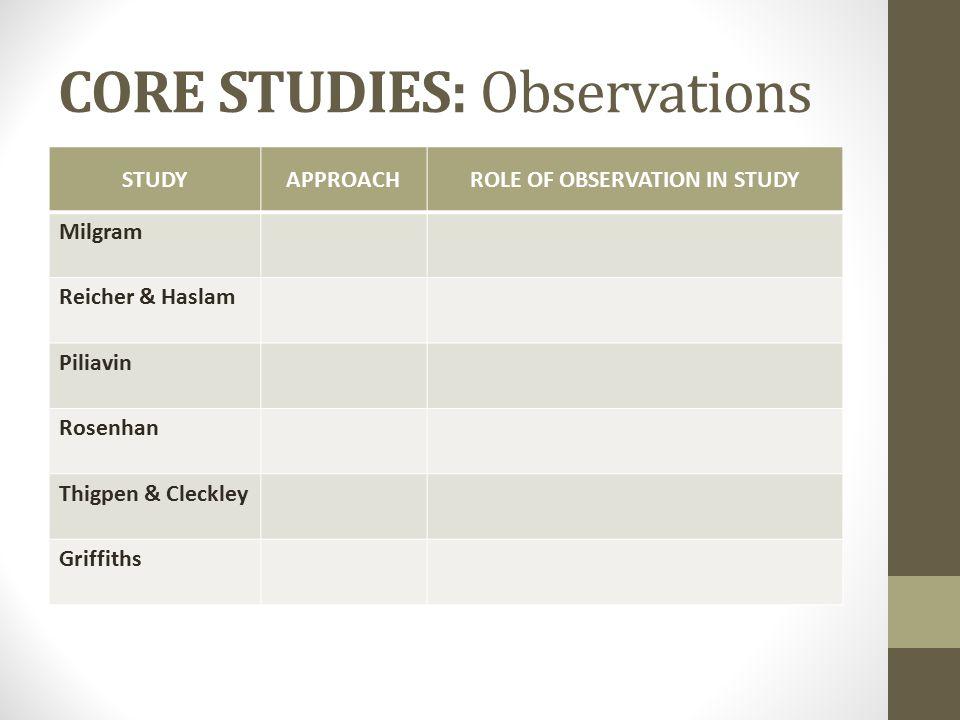 CORE STUDIES: Observations