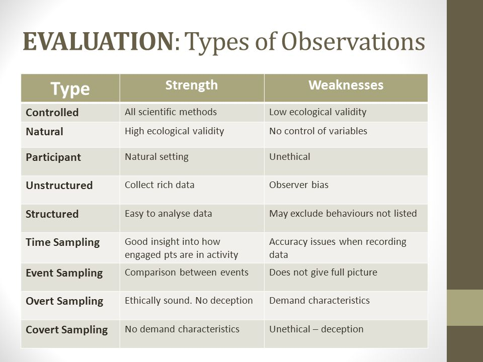 EVALUATION: Types of Observations