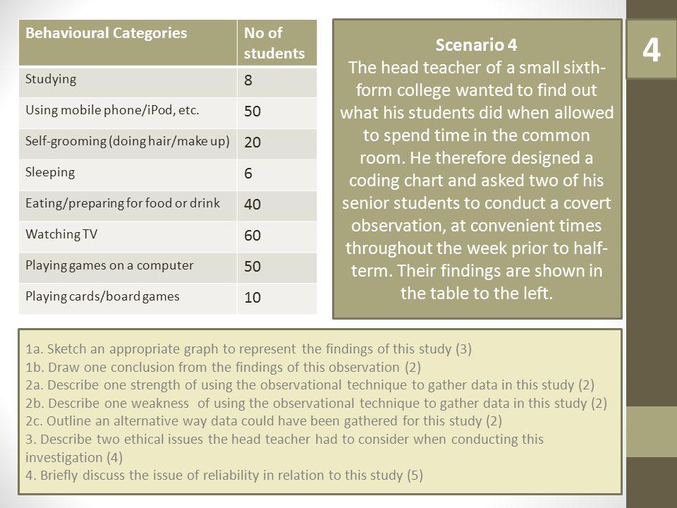 Behavioural Categories