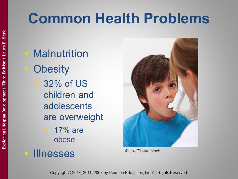 Common Health Problems