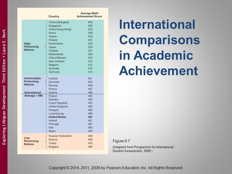 International Comparisons in Academic Achievement