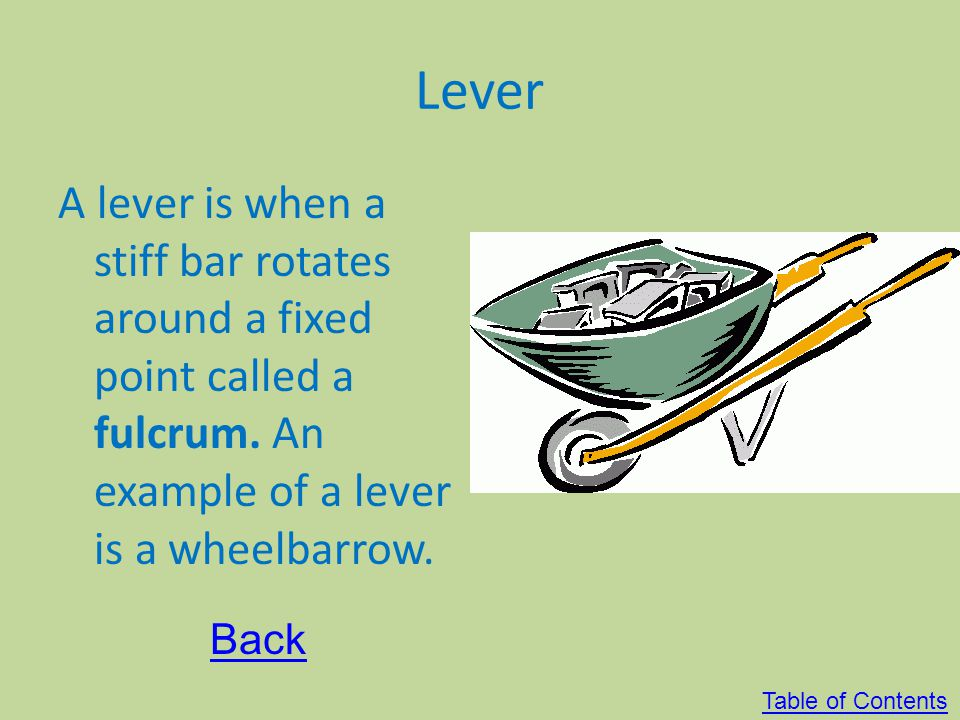 Lever A lever is when a stiff bar rotates around a fixed point called a fulcrum. An example of a lever is a wheelbarrow.