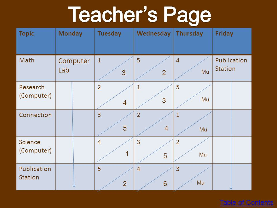 Teacher's Page Computer Lab Topic Monday Tuesday Wednesday Thursday