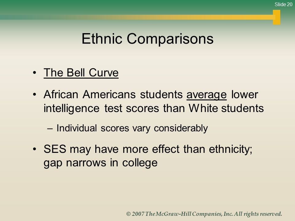 Ethnic Comparisons The Bell Curve