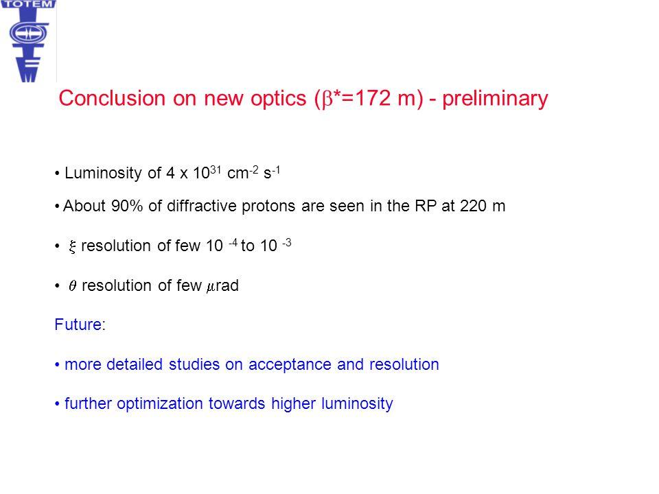 Conclusion on new optics (b*=172 m) - preliminary