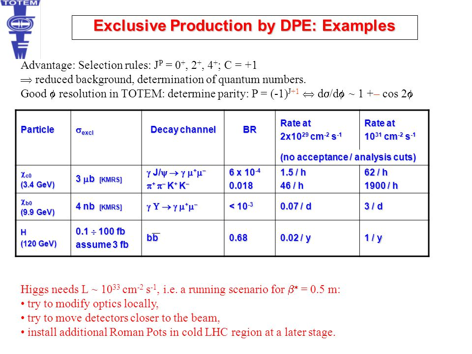 Exclusive Production by DPE: Examples