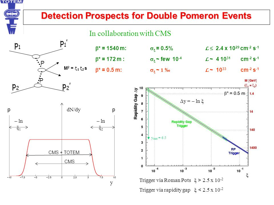 Detection Prospects for Double Pomeron Events