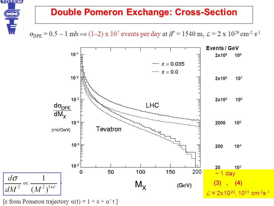 Double Pomeron Exchange: Cross-Section