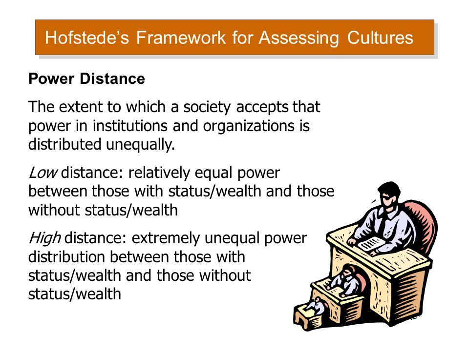 Hofstede's Framework Individualism
