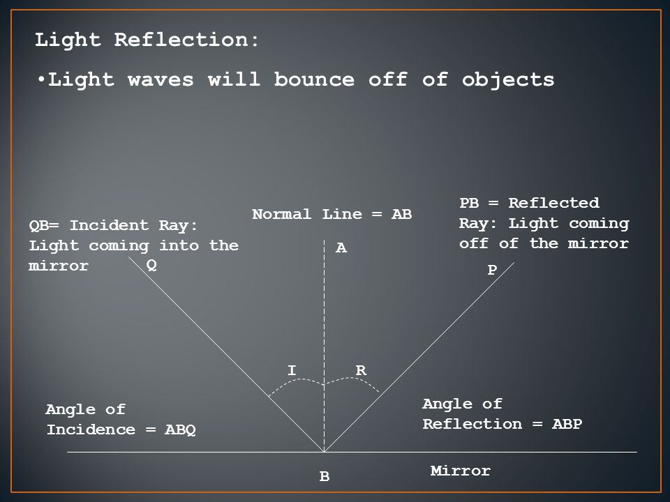 Light waves will bounce off of objects