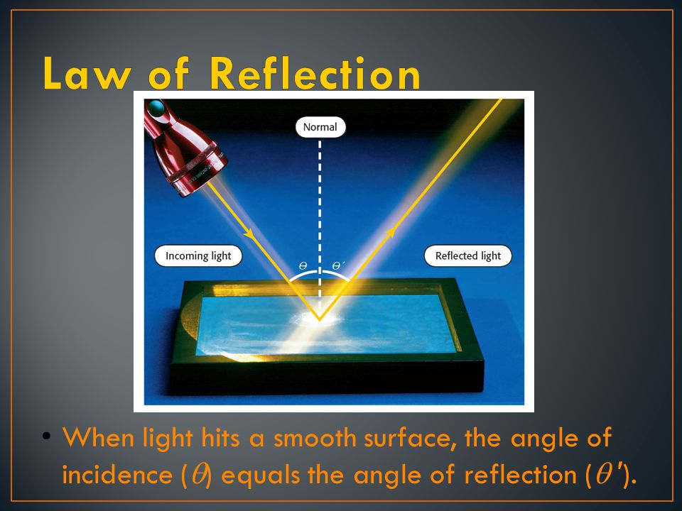 Law of Reflection When light hits a smooth surface, the angle of incidence () equals the angle of reflection ( ′).