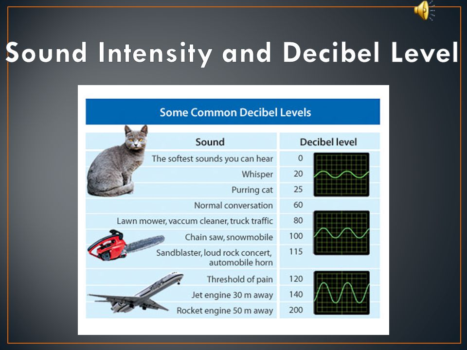 Sound Intensity and Decibel Level
