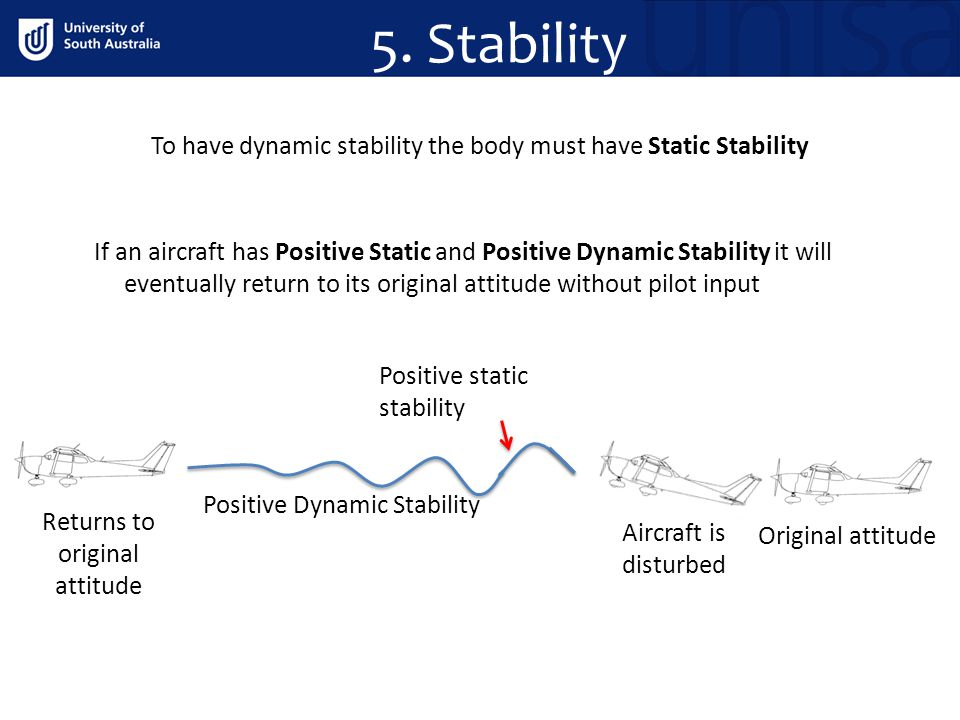 5. Stability To have dynamic stability the body must have Static Stability.