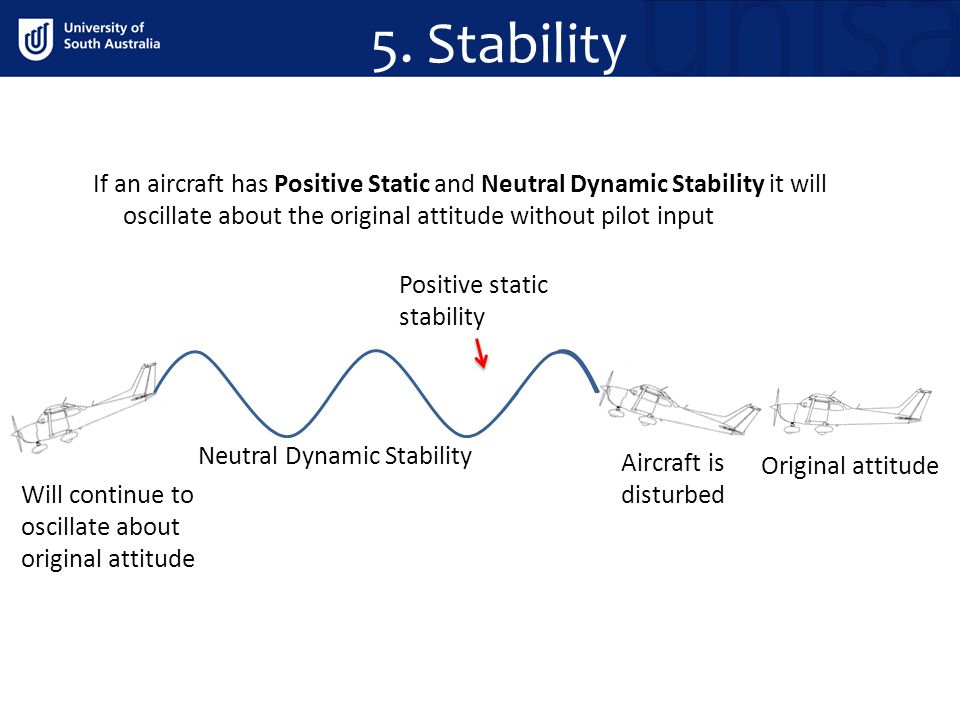 5. Stability If an aircraft has Positive Static and Neutral Dynamic Stability it will oscillate about the original attitude without pilot input.