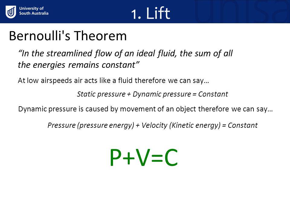 P+V=C 1. Lift Bernoulli s Theorem