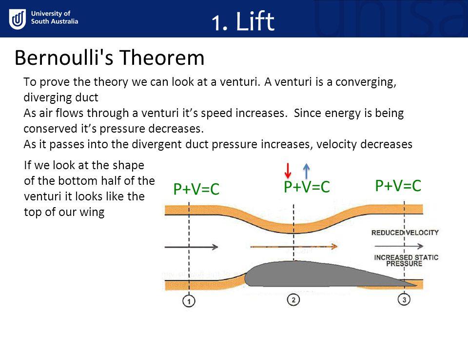 1. Lift Bernoulli s Theorem P+V=C P+V=C P+V=C