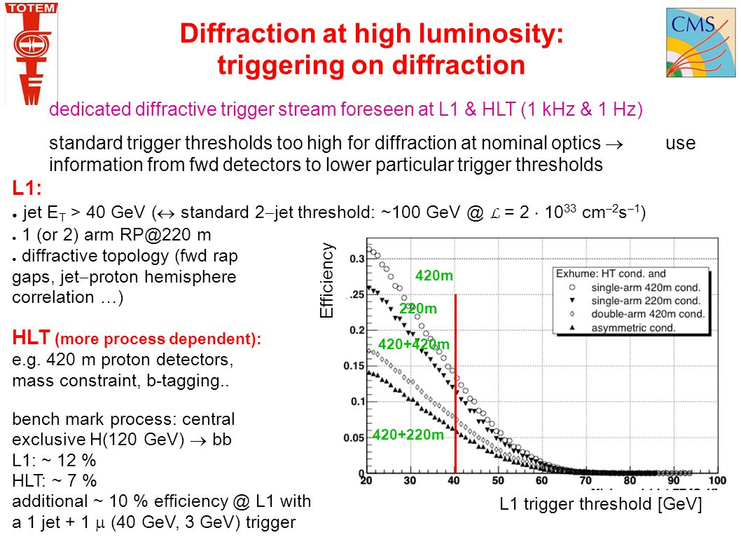Diffraction at high luminosity: triggering on diffraction