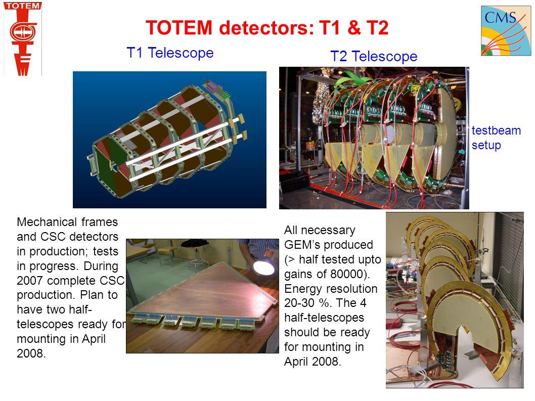 TOTEM detectors: T1 & T2 T1 Telescope T2 Telescope testbeam setup