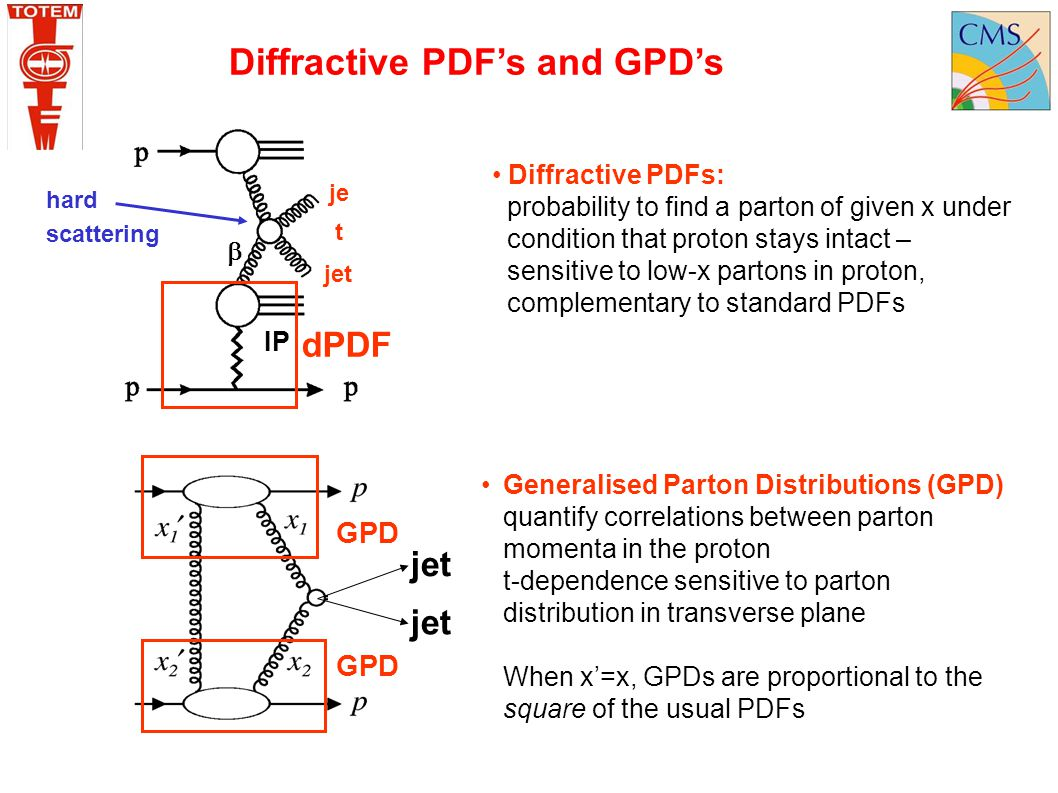 Diffractive PDF's and GPD's