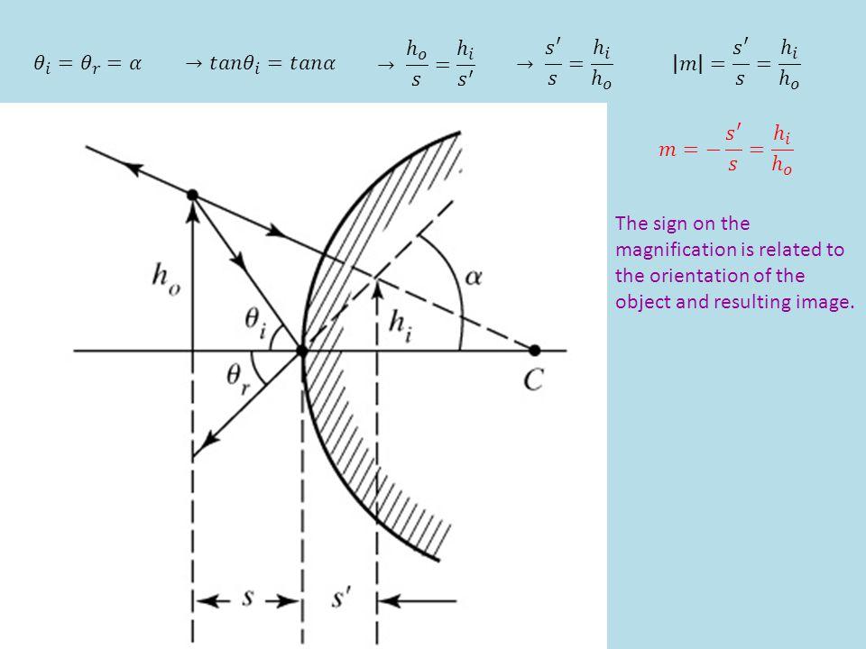 → ℎ 𝑜 𝑠 = ℎ 𝑖 𝑠 ′ → 𝑠 ′ 𝑠 = ℎ 𝑖 ℎ 𝑜. 𝑚 = 𝑠 ′ 𝑠 = ℎ 𝑖 ℎ 𝑜. 𝜃 𝑖 = 𝜃 𝑟 =𝛼. →𝑡𝑎𝑛 𝜃 𝑖 =𝑡𝑎𝑛𝛼.