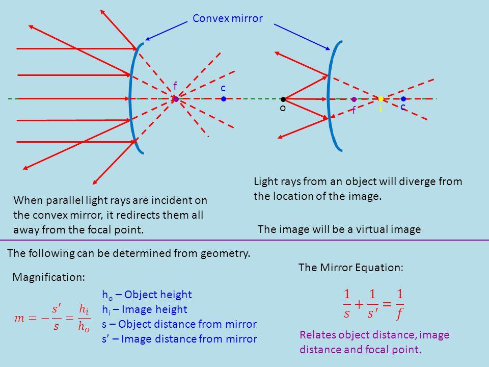 1 𝑠 + 1 𝑠 ′ = 1 𝑓 Convex mirror f c o c i f