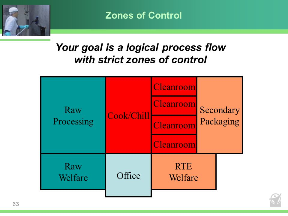 Your goal is a logical process flow with strict zones of control